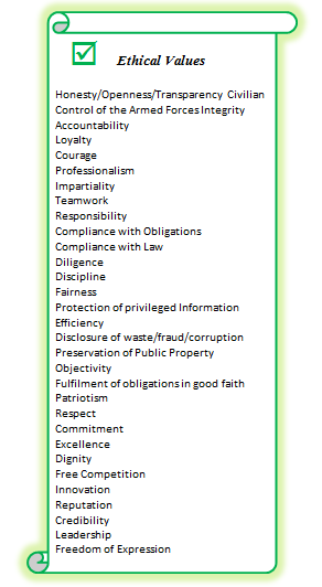 Codes of conduct 2